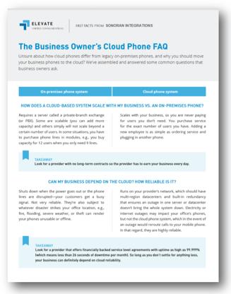 cloud FAQs