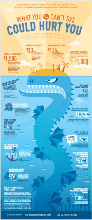 lurking infographic